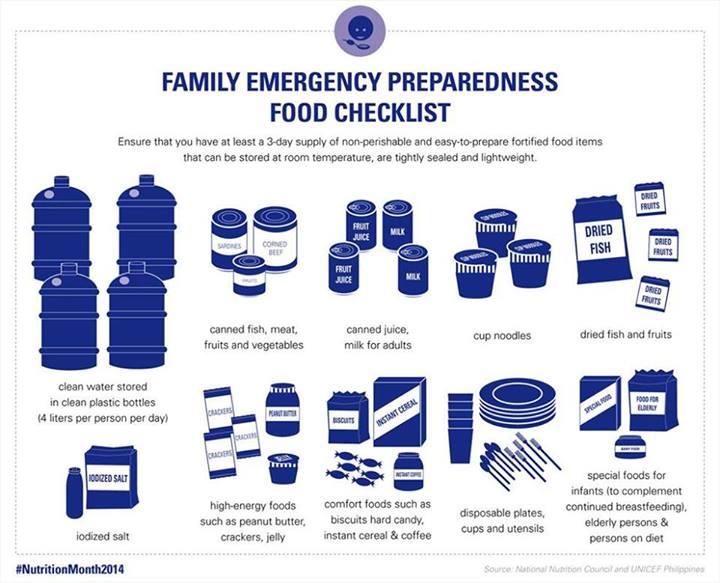 family emergency preparedness food checklist