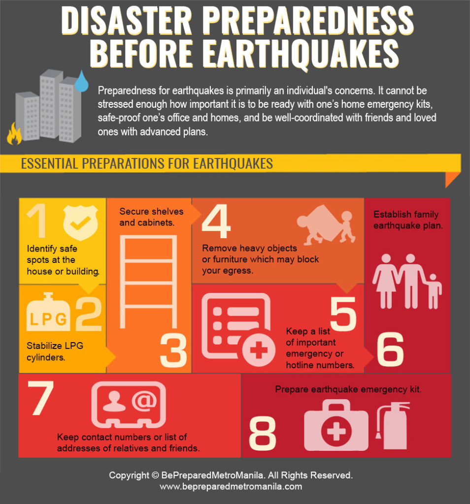 Disaster-Preparedness-Before-Earthquake2
