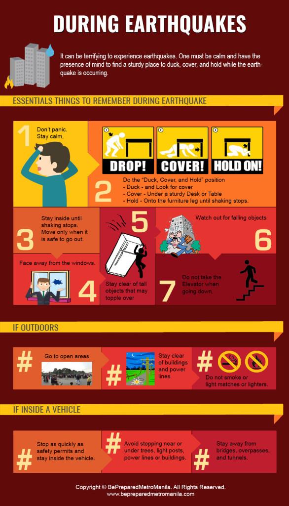 Disaster-Preparedness-During-Earthquake4